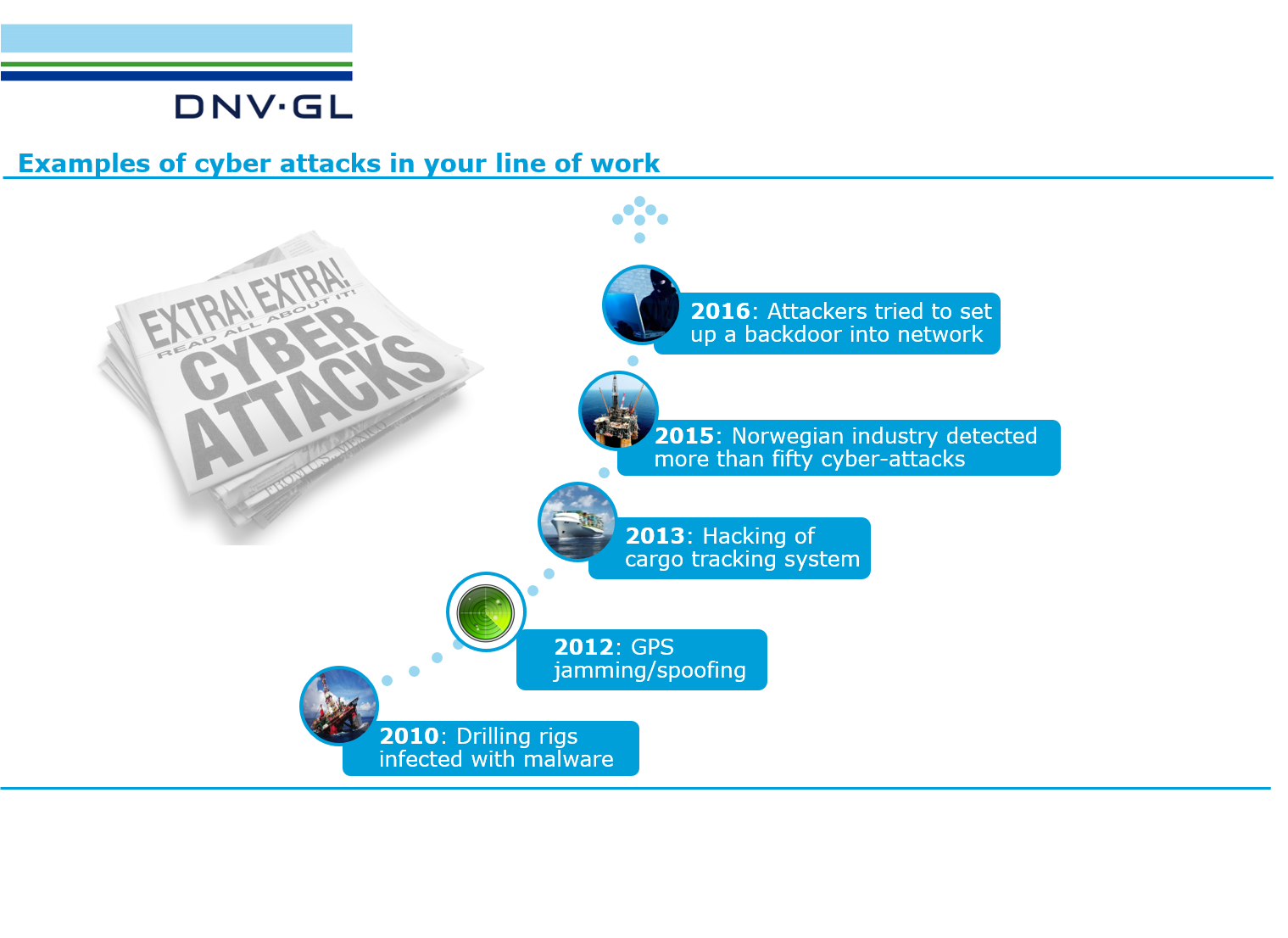 VSM Newsletter_DNV GL